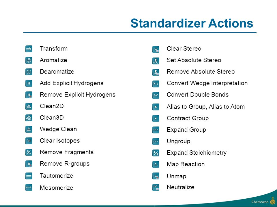 Standardizer Actions Transform Clear Stereo Aromatize