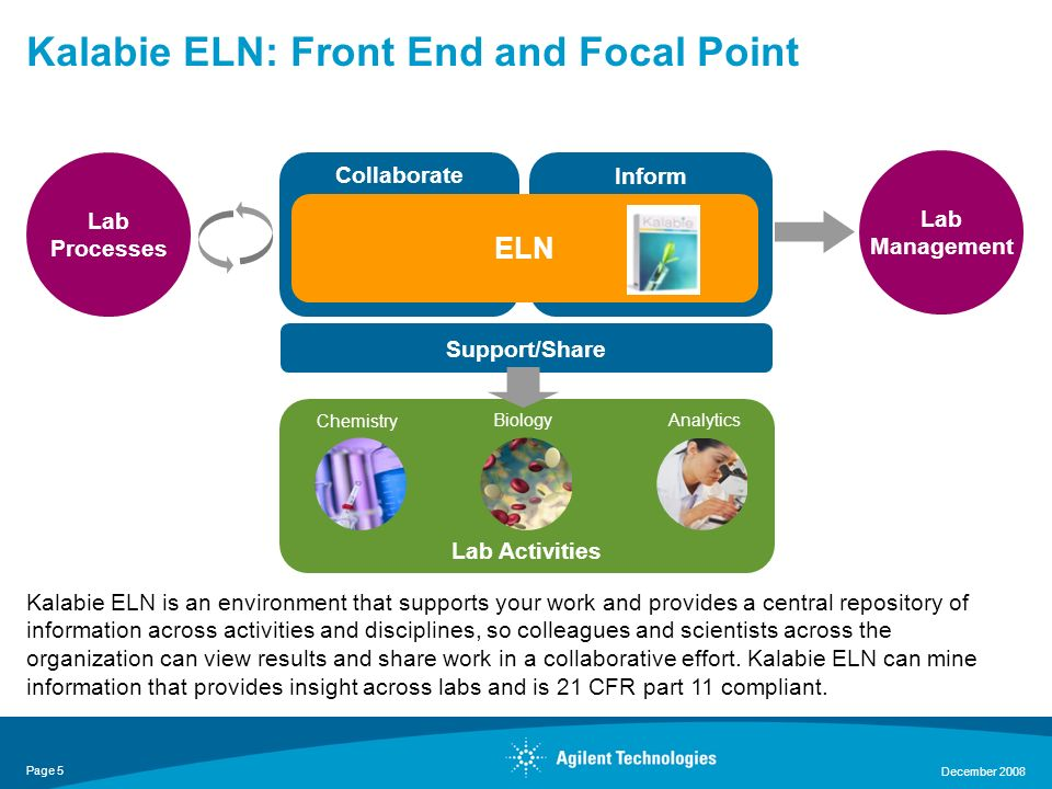 Kalabie ELN: Front End and Focal Point