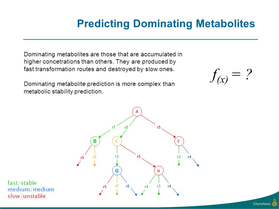 Predicting Dominating Metabolites
