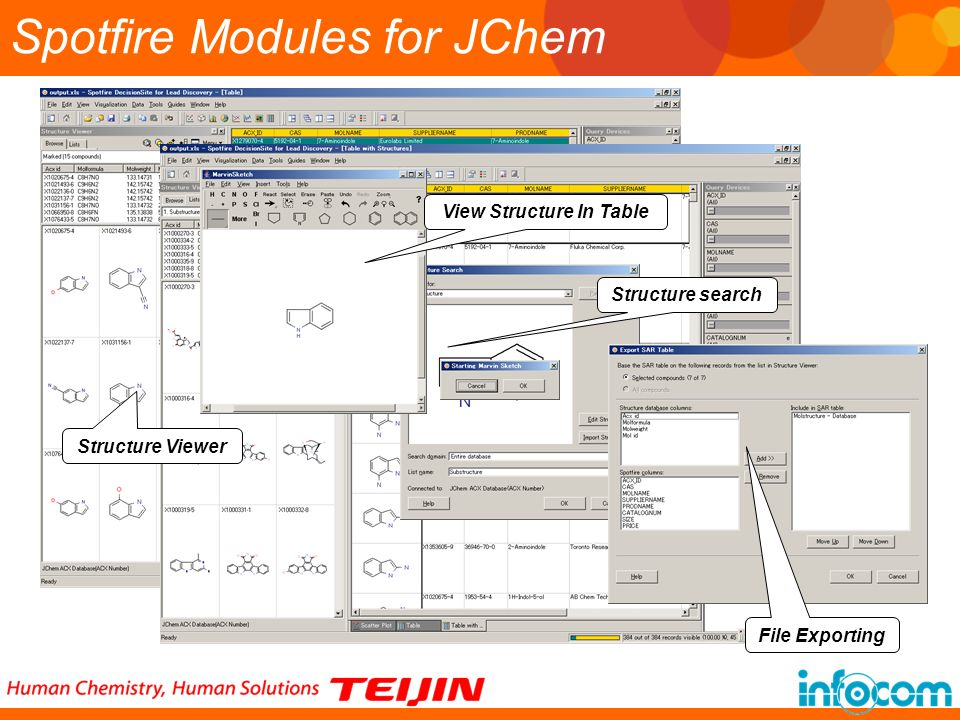 Spotfire Modules for JChem