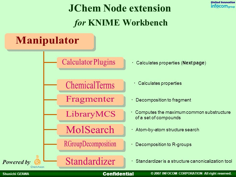 JChem Node extension for KNIME Workbench