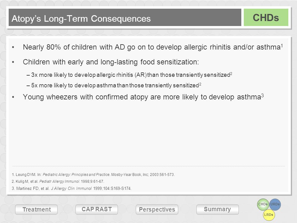 Atopy's Long-Term Consequences
