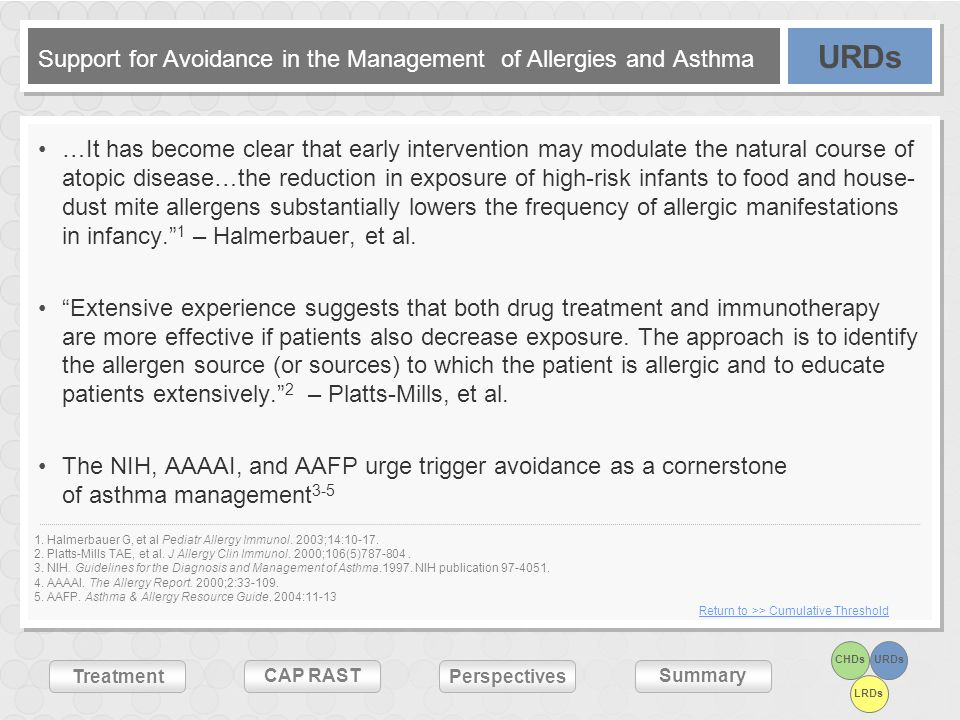 Support for Avoidance in the Management of Allergies and Asthma