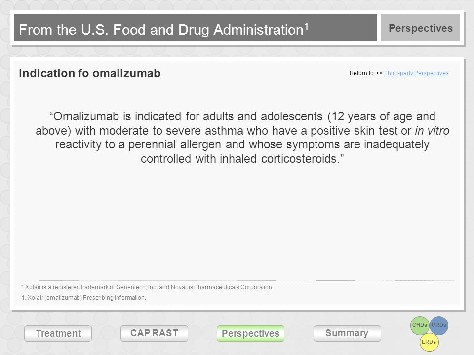 From the U.S. Food and Drug Administration1