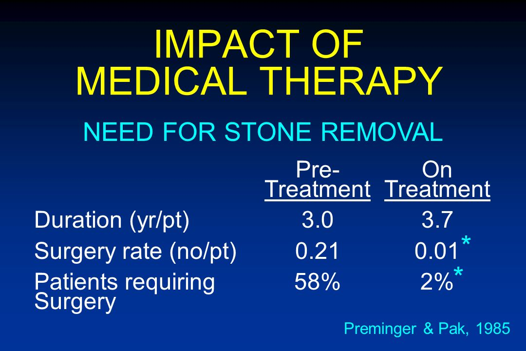 IMPACT OF MEDICAL THERAPY