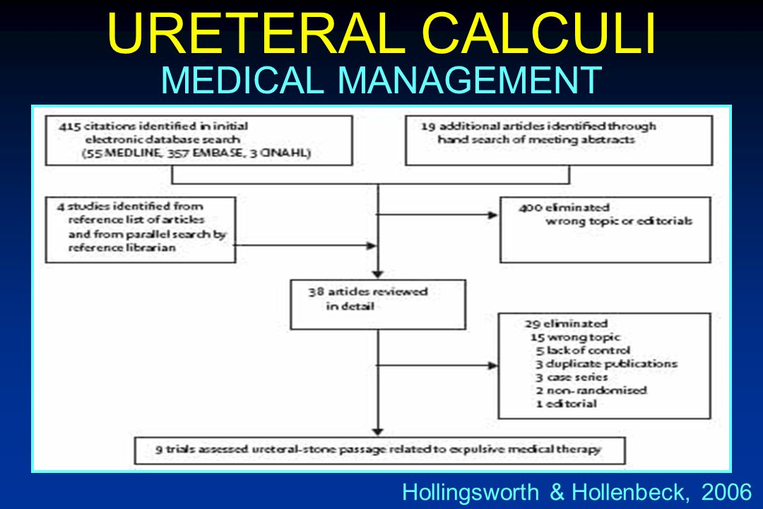 URETERAL CALCULI MEDICAL MANAGEMENT Hollingsworth & Hollenbeck, 2006