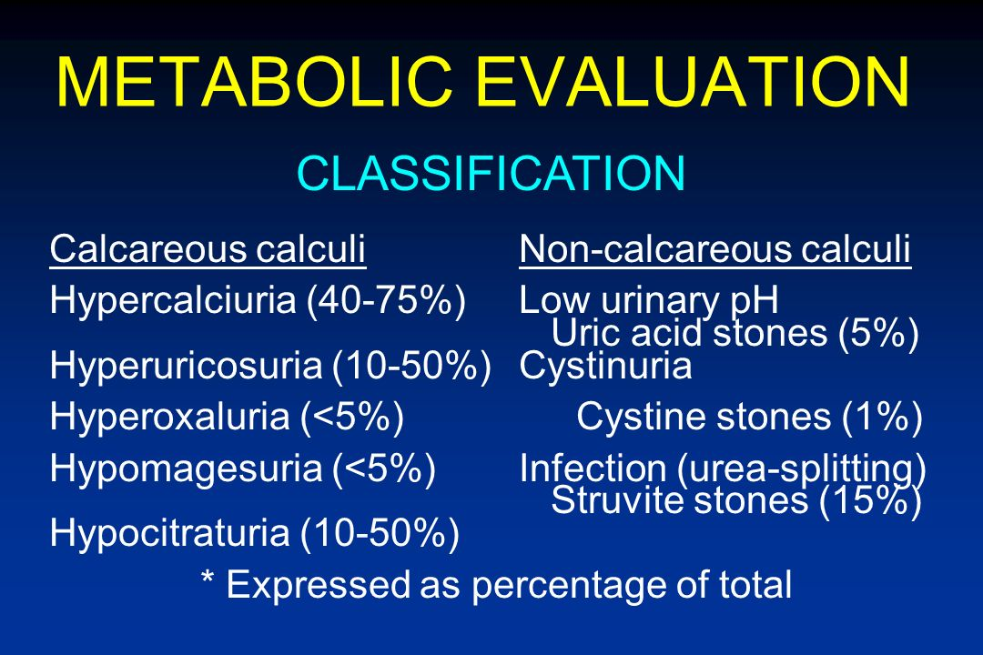 METABOLIC EVALUATION CLASSIFICATION