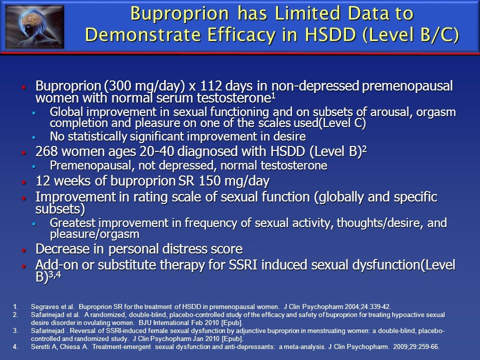 Buproprion has Limited Data to Demonstrate Efficacy in HSDD (Level B/C)