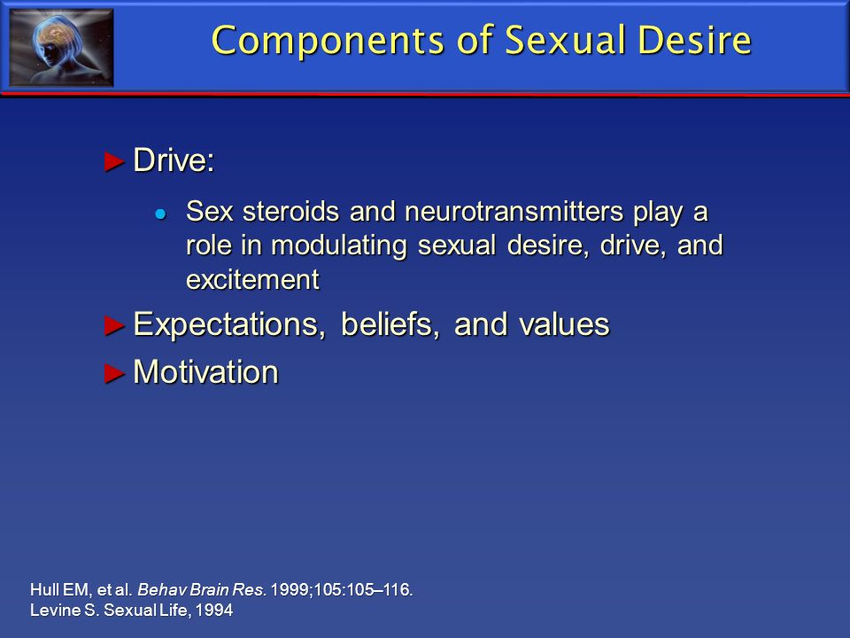 Components of Sexual Desire