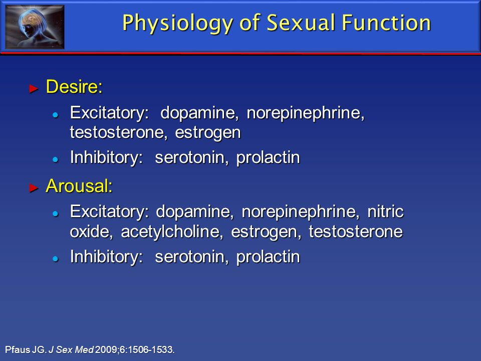 Physiology of Sexual Function