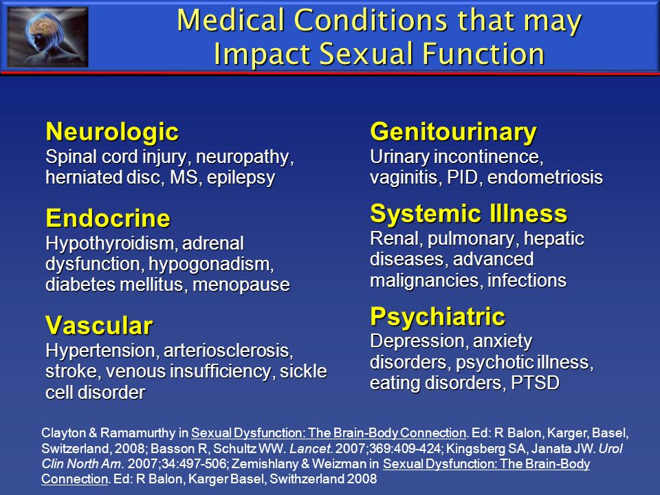 Medical Conditions that may Impact Sexual Function