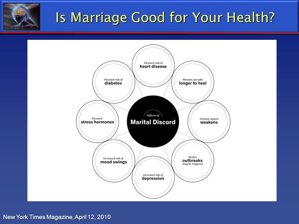 Is Marriage Good for Your Health