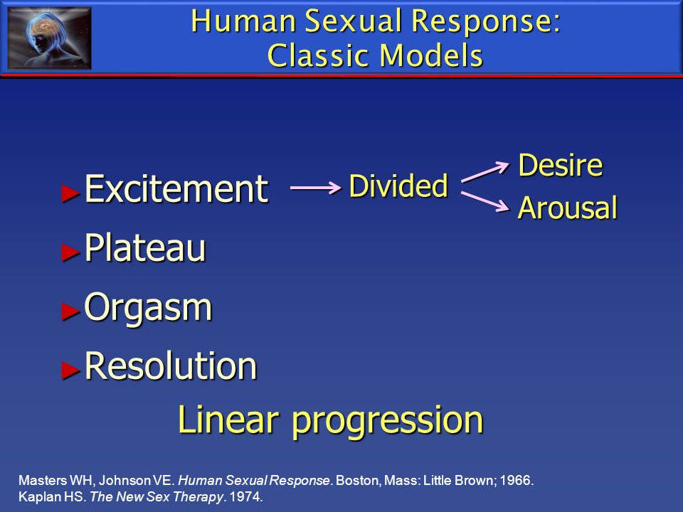 Human Sexual Response: Classic Models