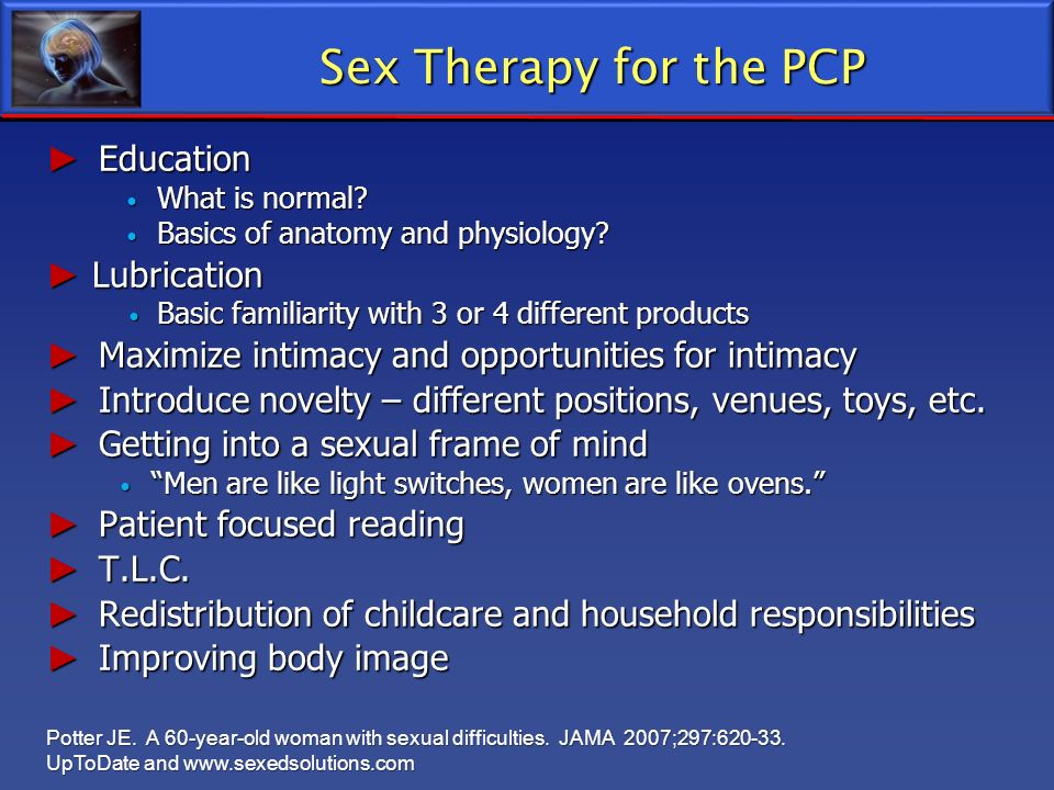 Sex Therapy for the PCP Education Lubrication