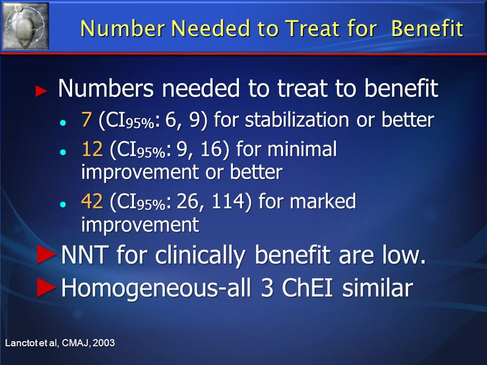 Number Needed to Treat for Benefit