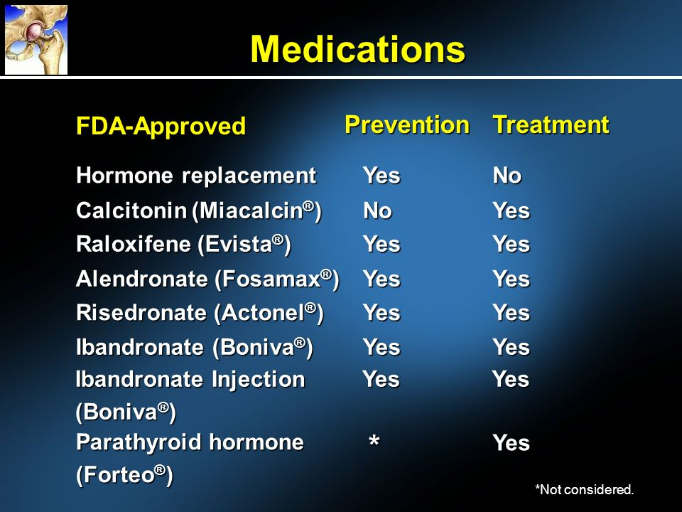 Medications * FDA-Approved Prevention Treatment Hormone replacement