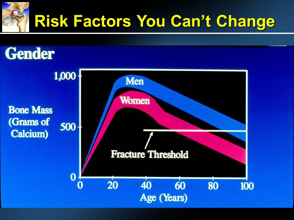 Risk Factors You Can't Change