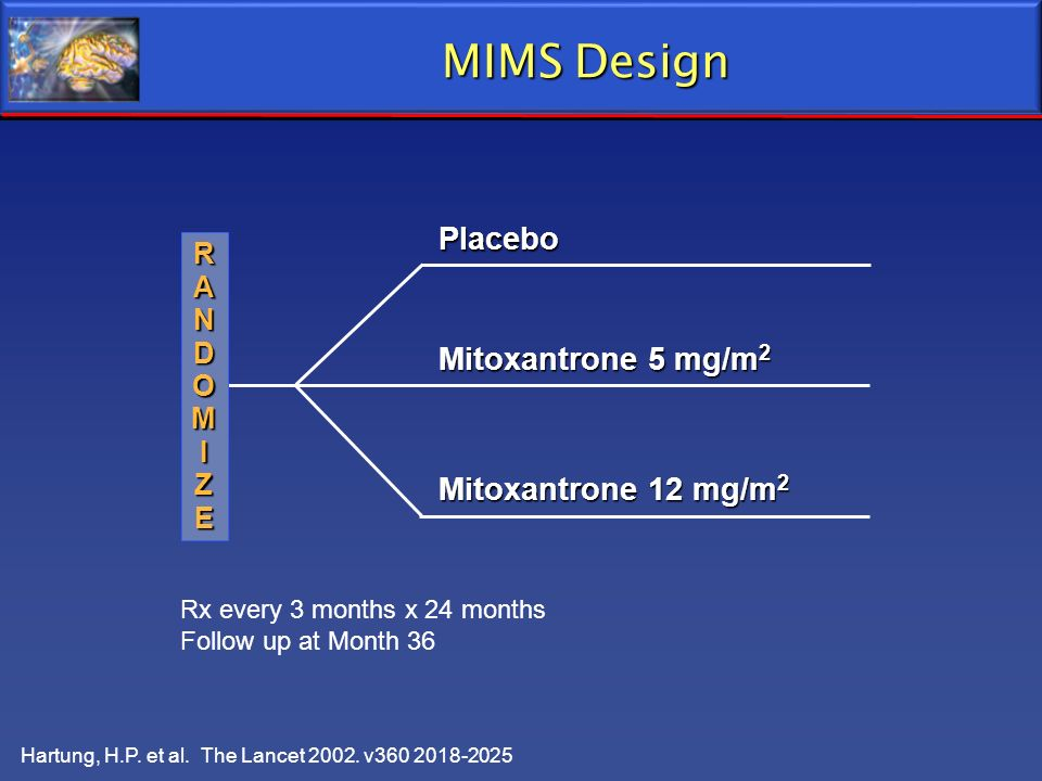 MIMS Design Placebo Mitoxantrone 5 mg/m2 Mitoxantrone 12 mg/m2 R A N D