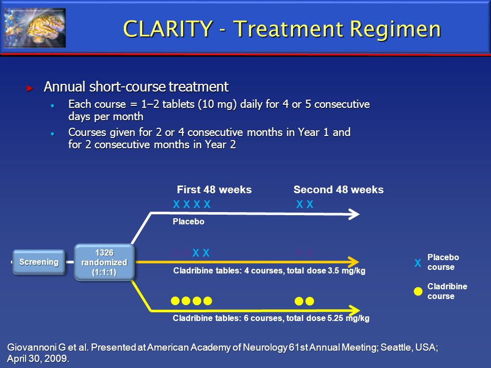 CLARITY - Treatment Regimen