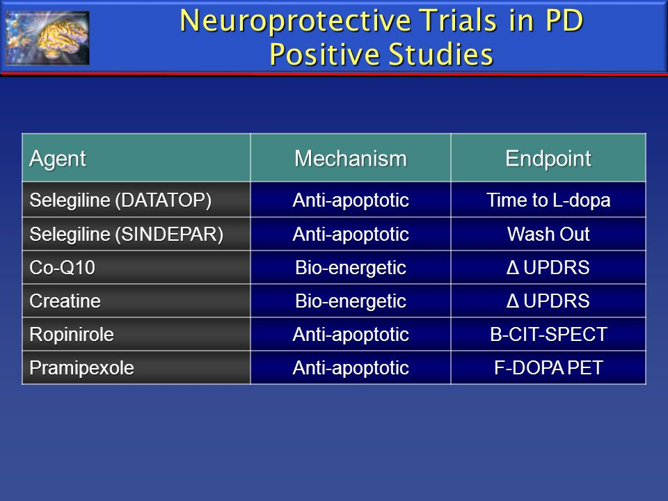 Neuroprotective Trials in PD Positive Studies