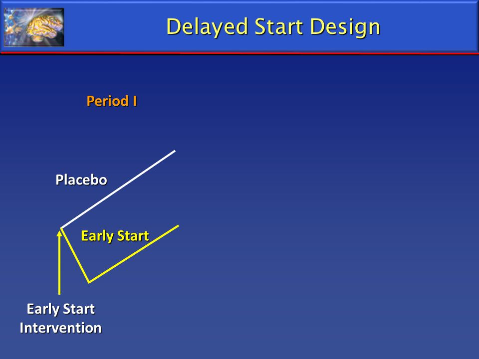 Delayed Start Design Period I Placebo Early Start Early Start
