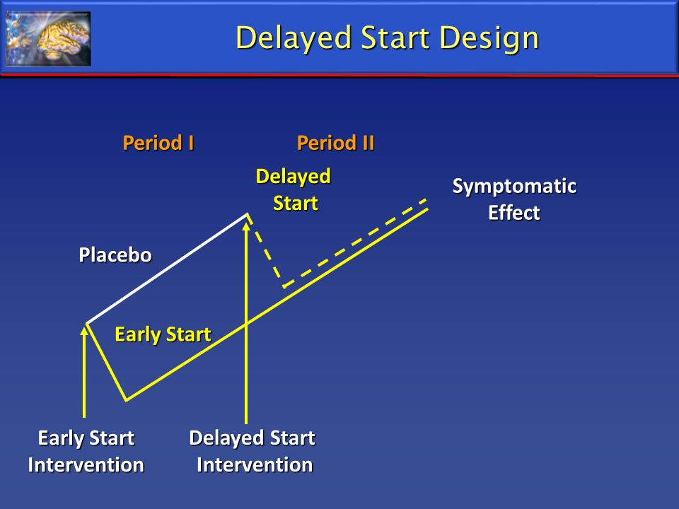 Delayed Start Design Period I Period II Delayed Start Symptomatic