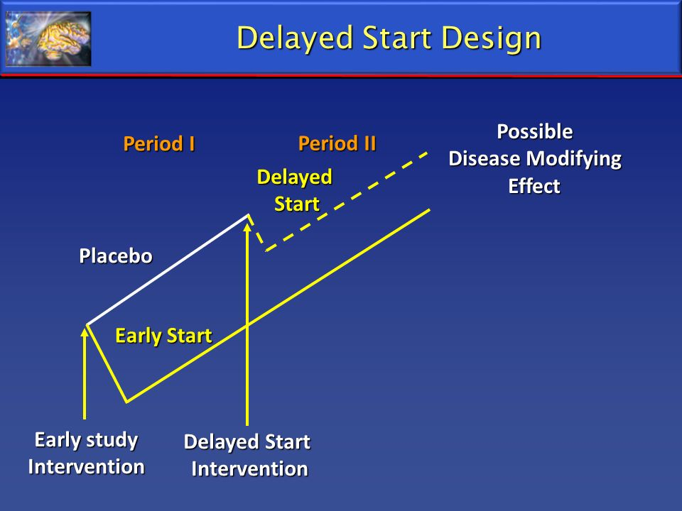 Delayed Start Design Possible Period I Period II Disease Modifying