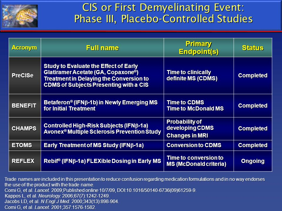 CIS or First Demyelinating Event: Phase III, Placebo-Controlled Studies