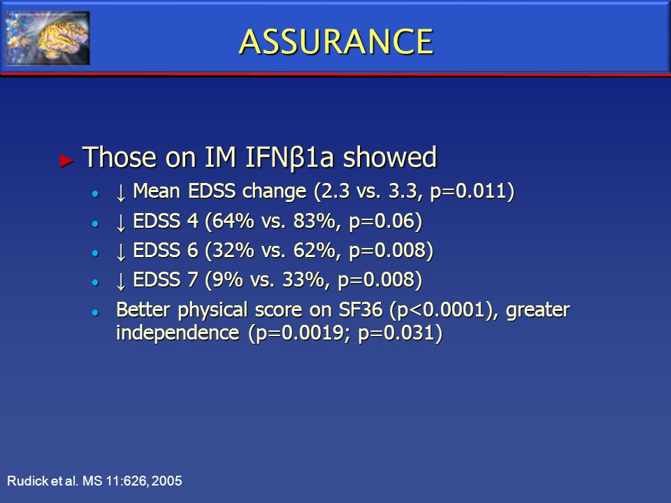 ASSURANCE Those on IM IFNβ1a showed