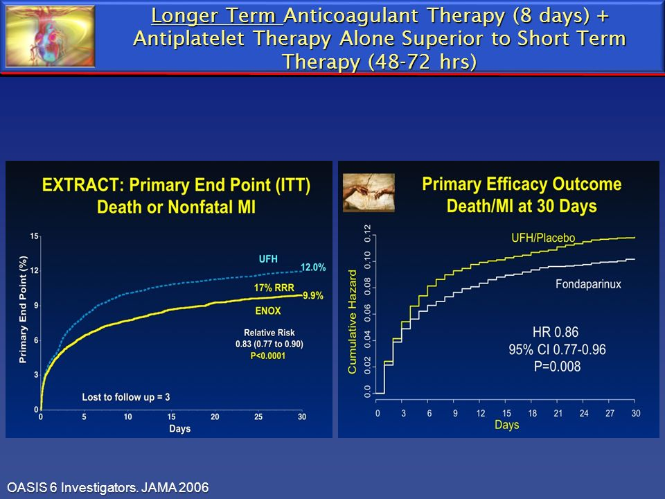 Longer Term Anticoagulant Therapy (8 days) + Antiplatelet Therapy Alone Superior to Short Term Therapy (48-72 hrs)