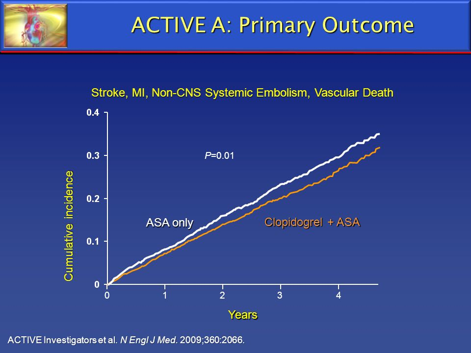 ACTIVE A: Primary Outcome