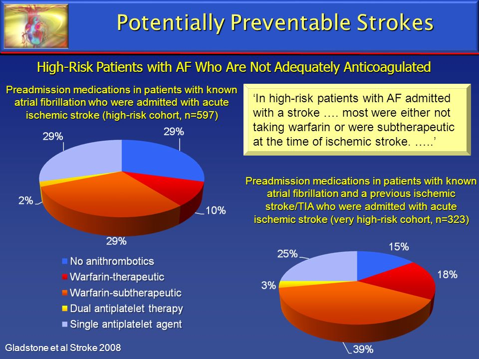 Potentially Preventable Strokes