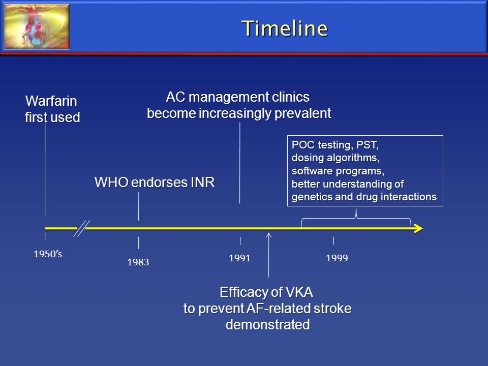Timeline AC management clinics Warfarin become increasingly prevalent