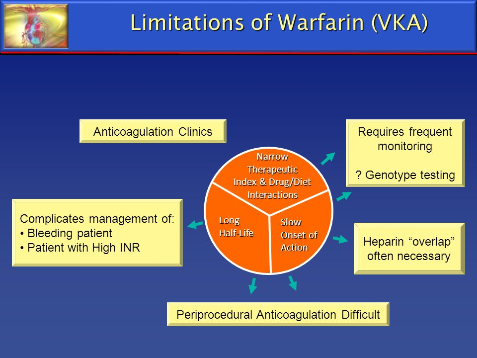 Limitations of Warfarin (VKA)