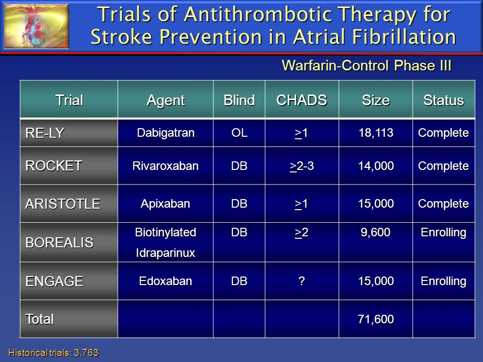 Trials of Antithrombotic Therapy for Stroke Prevention in Atrial Fibrillation