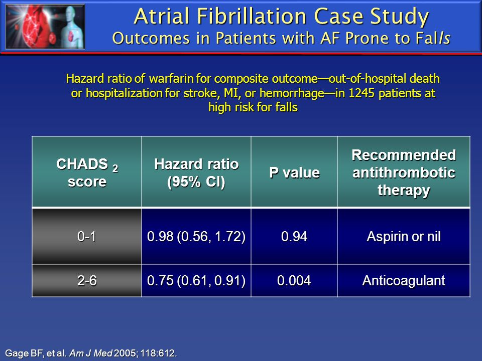 Recommended antithrombotic therapy