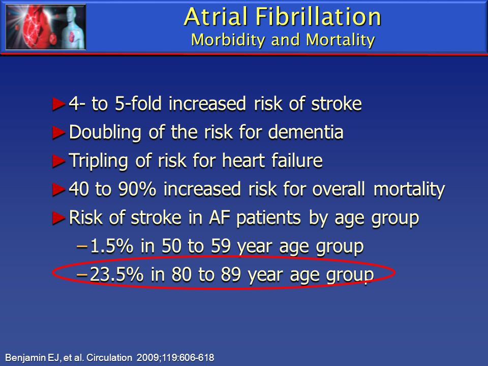 Atrial Fibrillation Morbidity and Mortality
