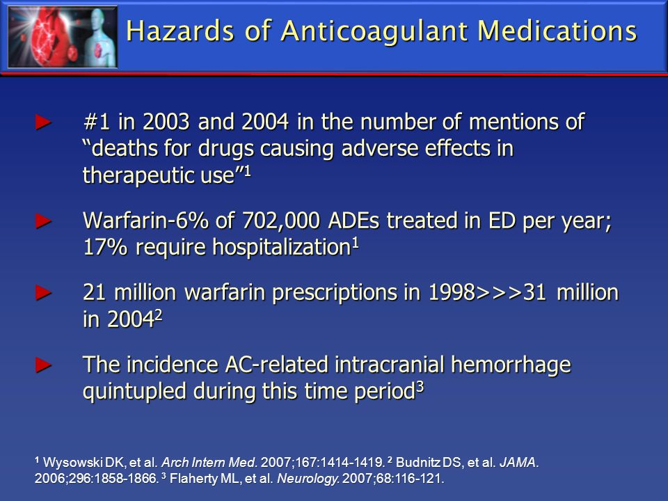 Hazards of Anticoagulant Medications