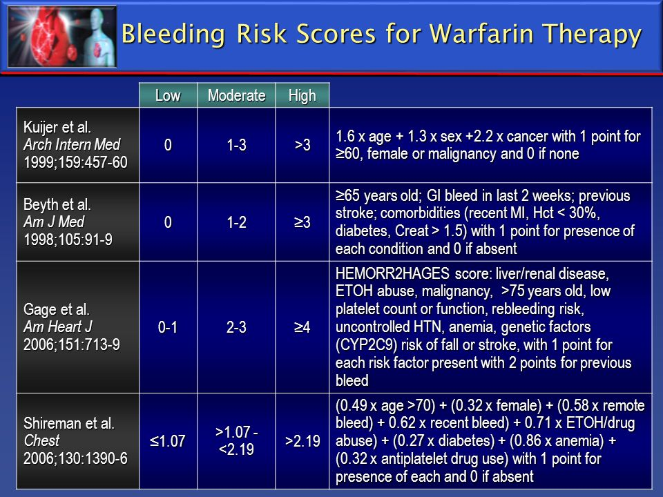 Bleeding Risk Scores for Warfarin Therapy