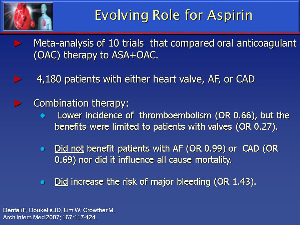 Evolving Role for Aspirin