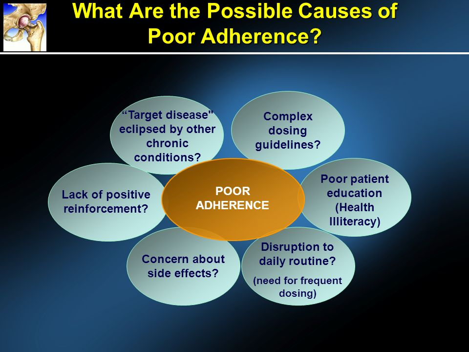 What Are the Possible Causes of Poor Adherence