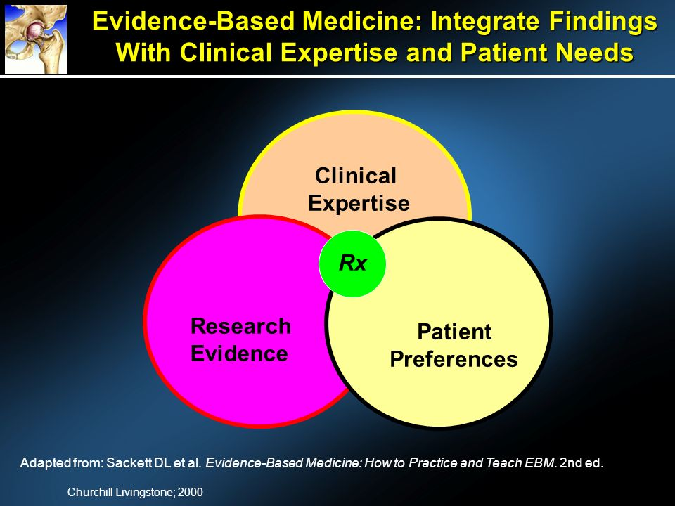 Evidence-Based Medicine: Integrate Findings With Clinical Expertise and Patient Needs