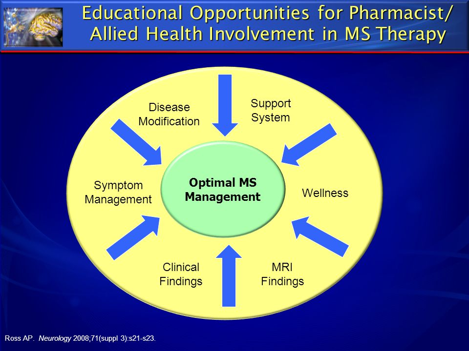 Educational Opportunities for Pharmacist/ Allied Health Involvement in MS Therapy