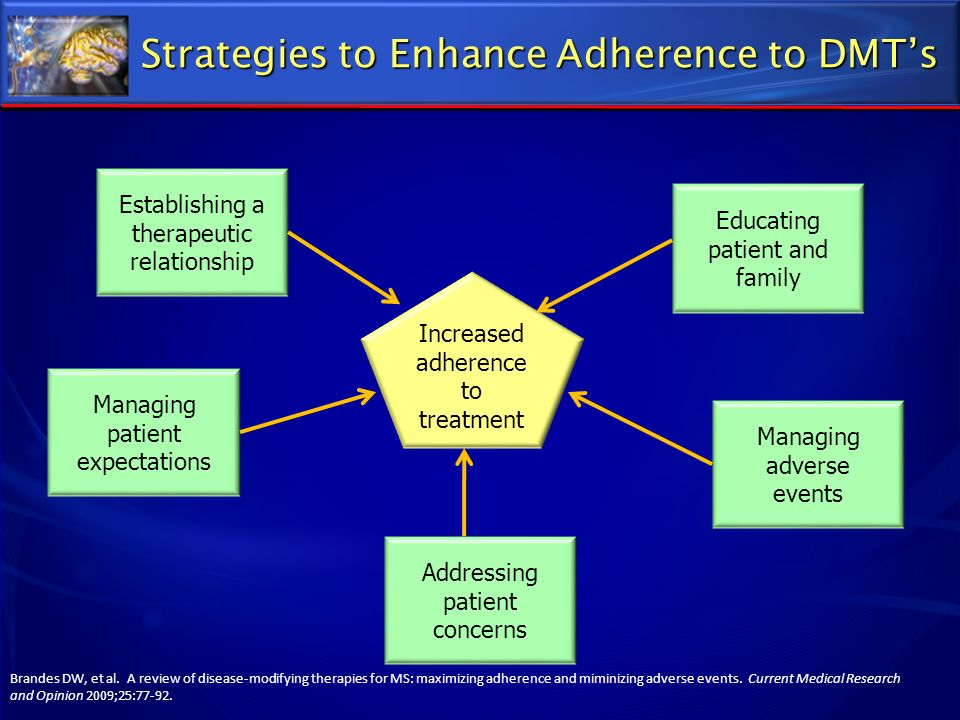 Strategies to Enhance Adherence to DMT's