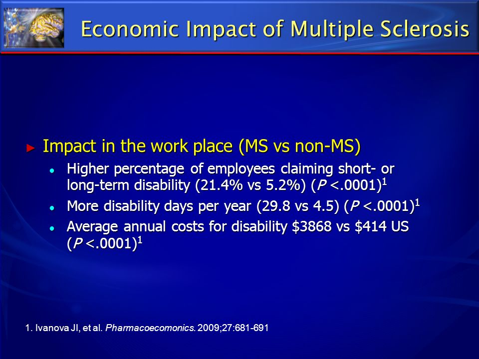Economic Impact of Multiple Sclerosis