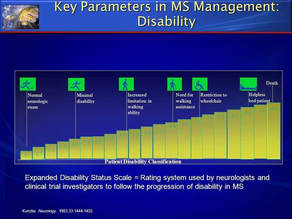 Key Parameters in MS Management: Disability
