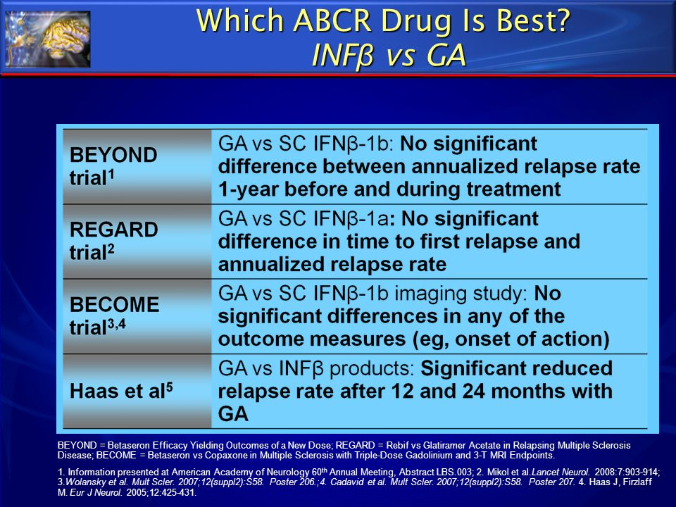 Which ABCR Drug Is Best INFβ vs GA