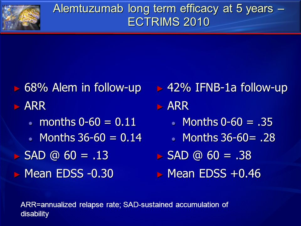 Alemtuzumab long term efficacy at 5 years – ECTRIMS 2010