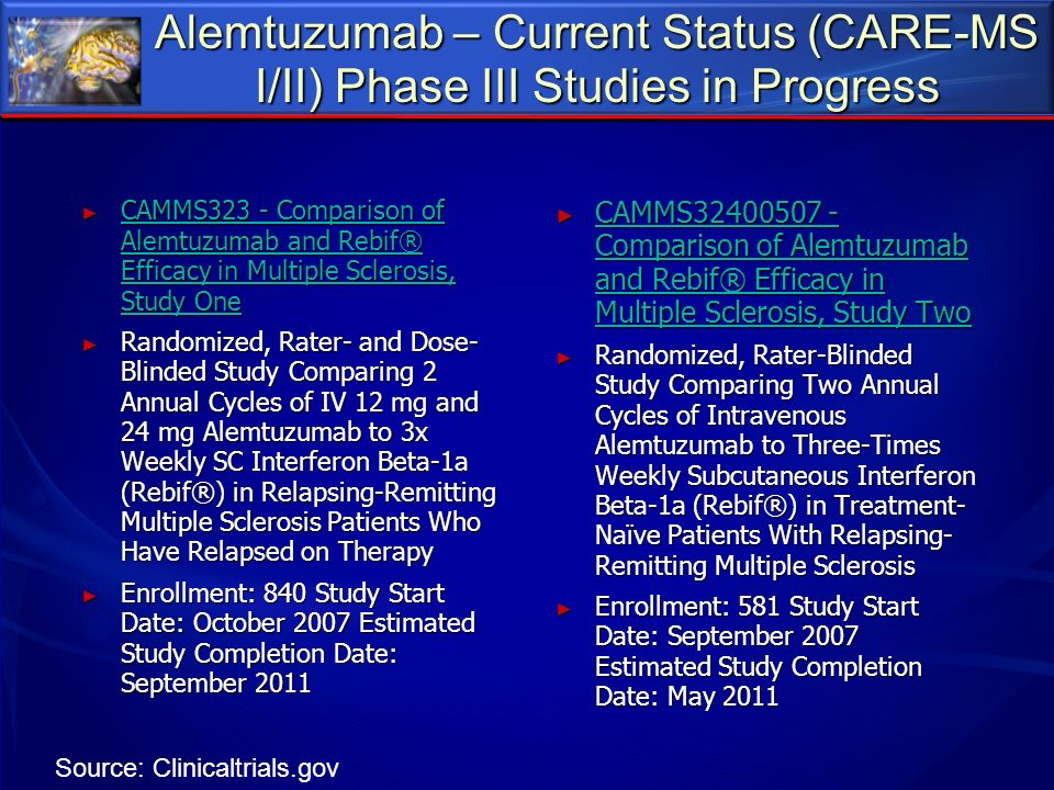 Alemtuzumab – Current Status (CARE-MS I/II) Phase III Studies in Progress
