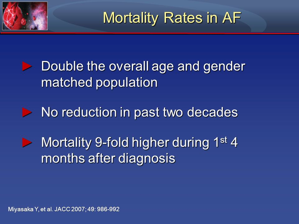 Mortality Rates in AF Double the overall age and gender matched population. No reduction in past two decades.